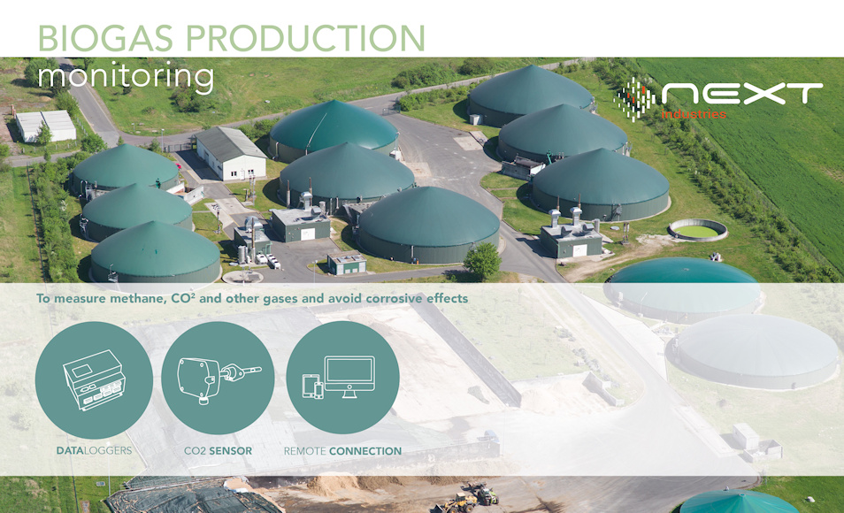 Biogas Production Monitoring